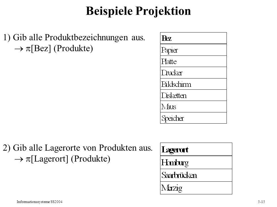 Beispiele Projektion 1) Gib alle Produktbezeichnungen aus.  [Bez] (Produkte)
